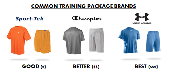 training package brands
