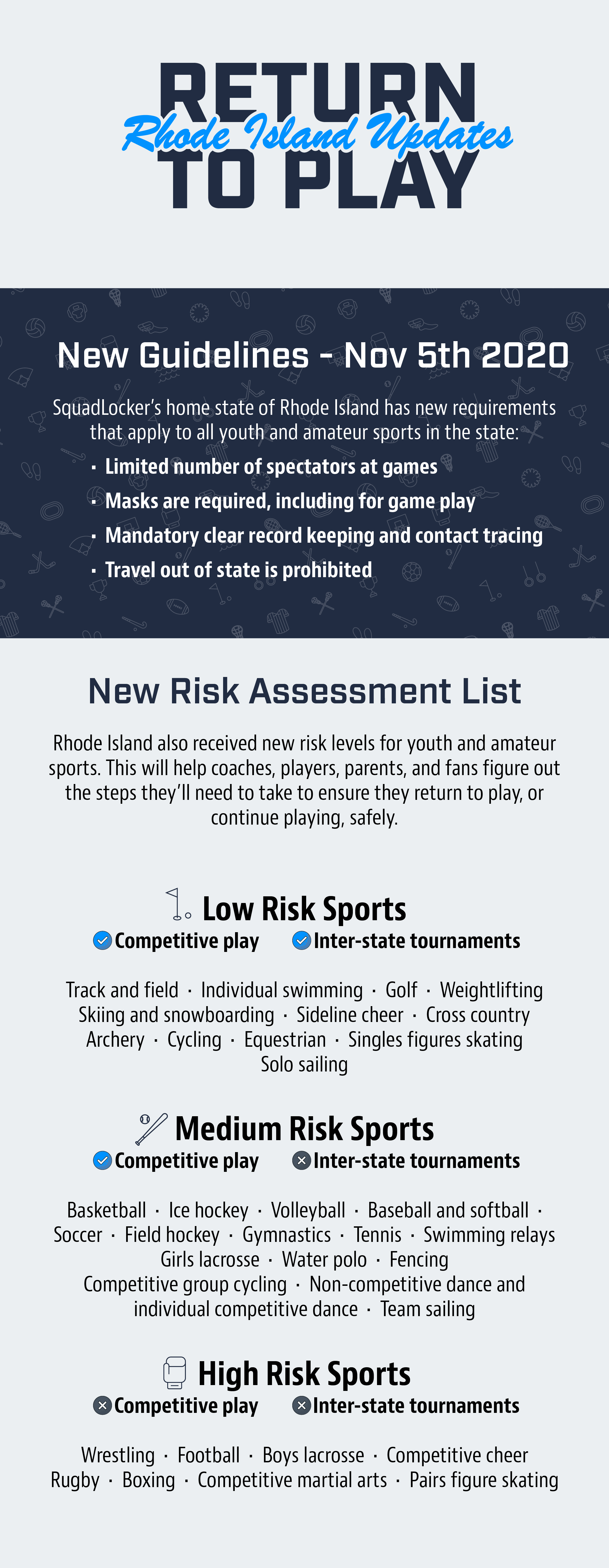 Infographic_Covid_Nov5_RIUpdates_YouthSports