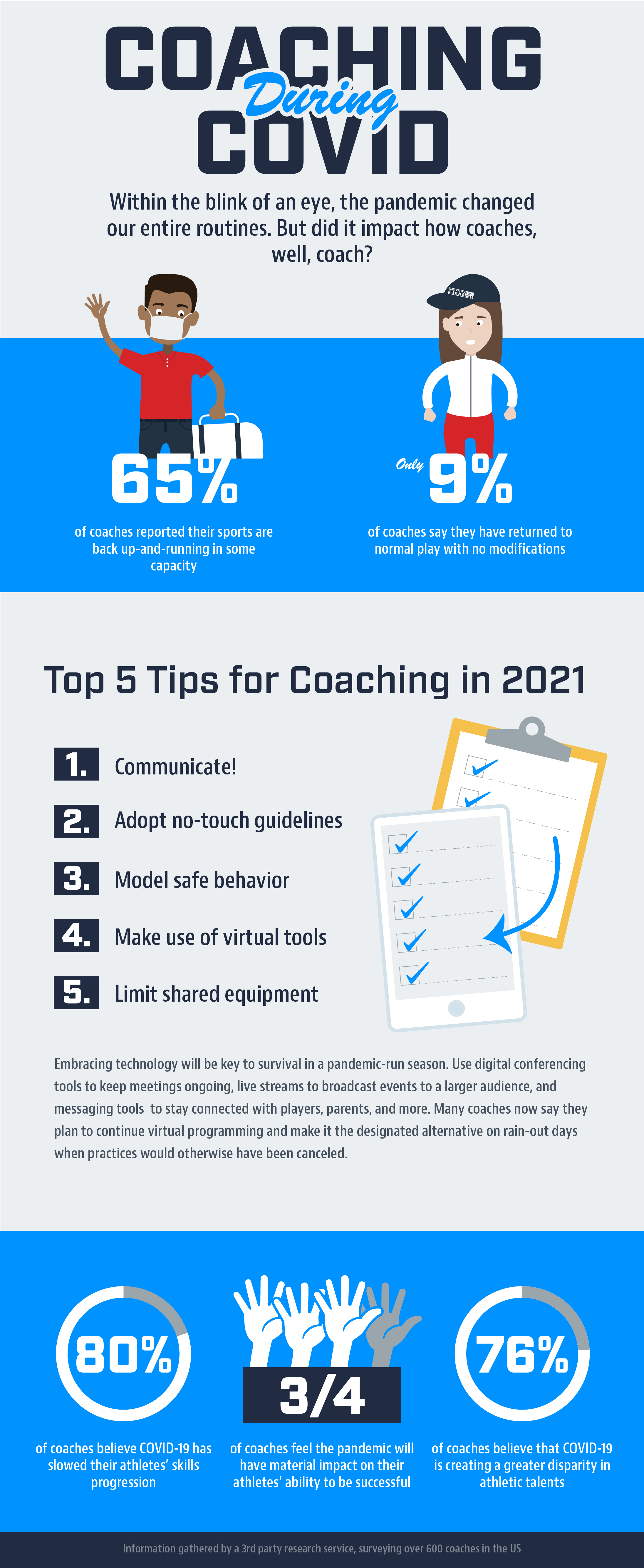 20202-Infographic_CoachStats_Covid-19