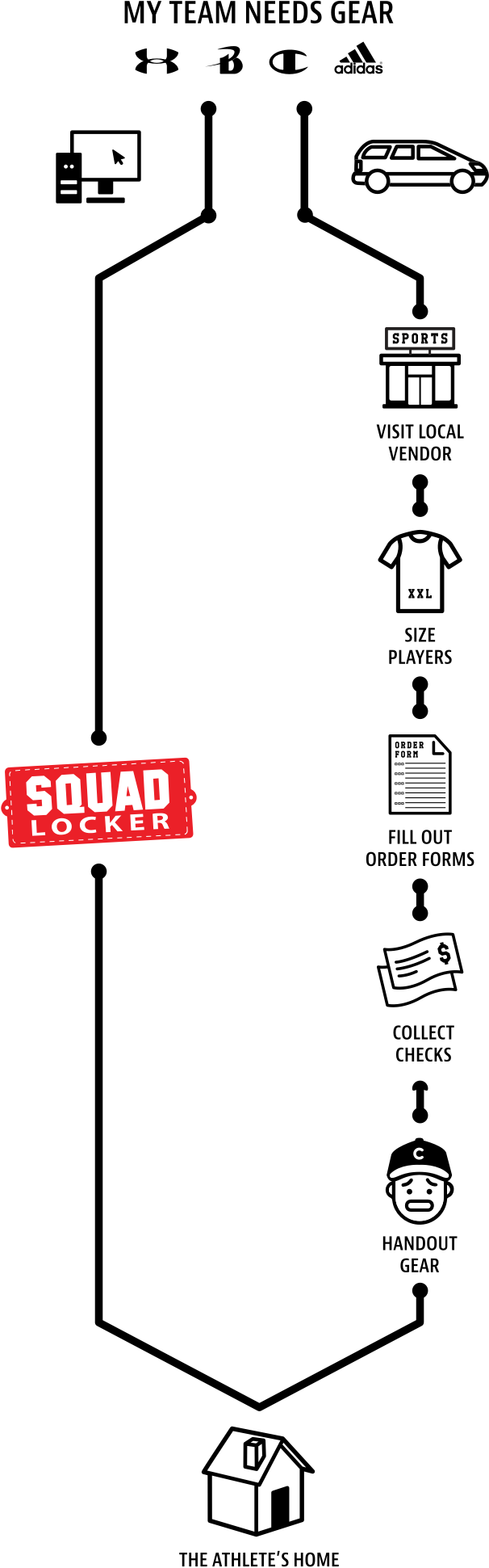 SquadLocker | Create Your Own Custom Team Gear