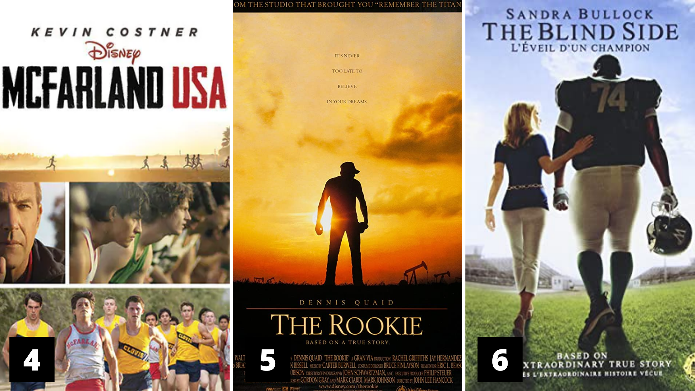 Inspiring Sports Movies for Kids (1)