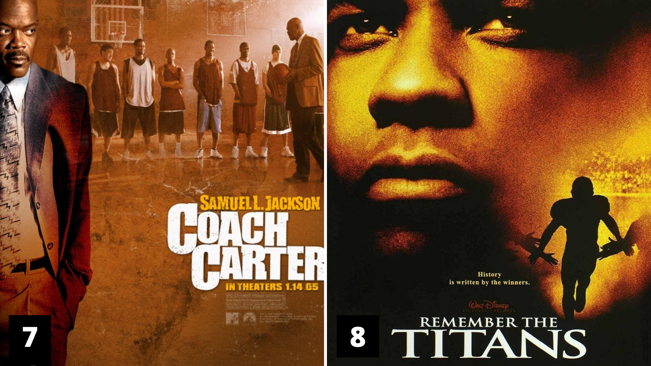 Inspiring Sports Movies for Kids (2)